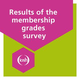 membership grades review so far