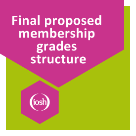membership grades review results